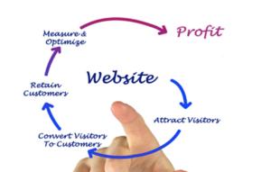 Web Design with purpose